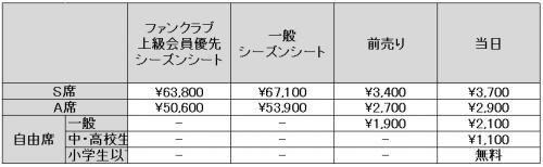 チケット価格